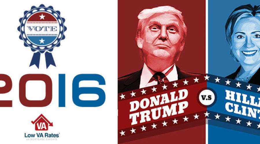 Donald Trump vs. Hillary Clinton Info-graphic